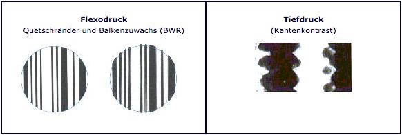 EAN Code Drucktechniken: Flexodruck und konventioneller Tiefdruck
